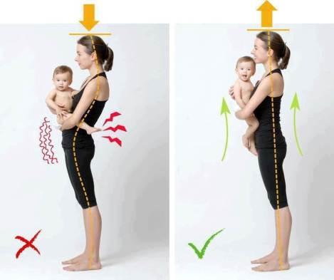 coger bien al bebé para que no nos duela la espalda