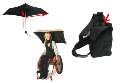 sombrillas para sillas de rueda